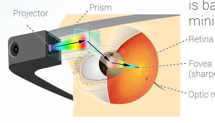 como funciona google glass infografía
