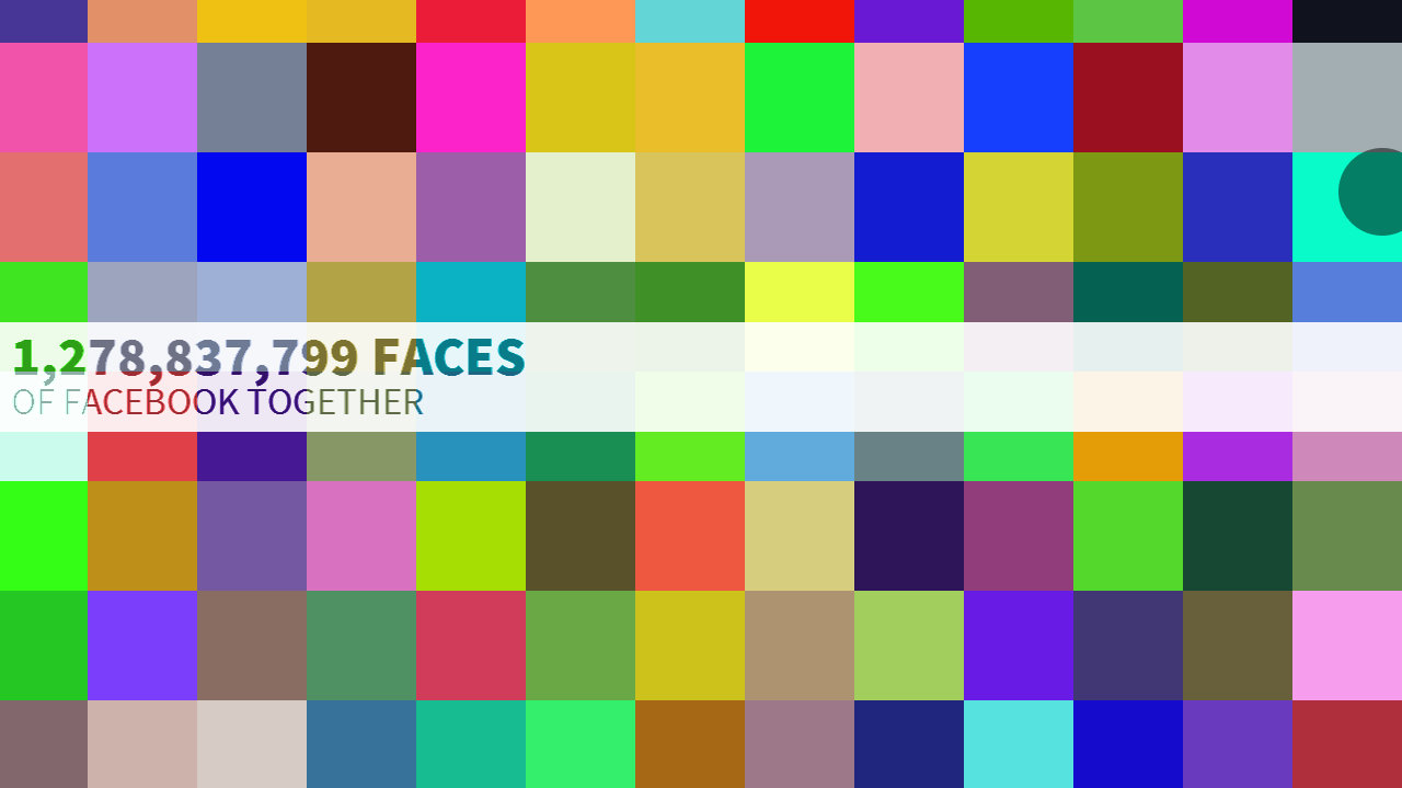 Fotos de Facebook faces of facebook (2)