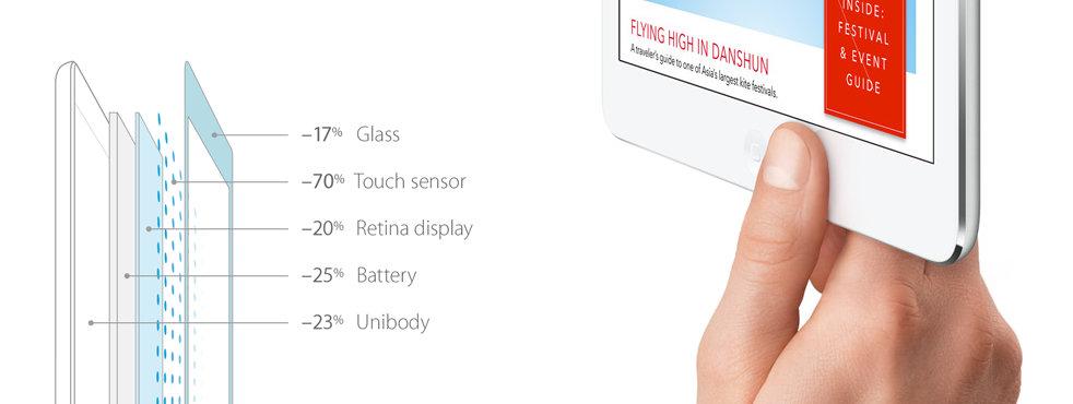 iPad Air (9)