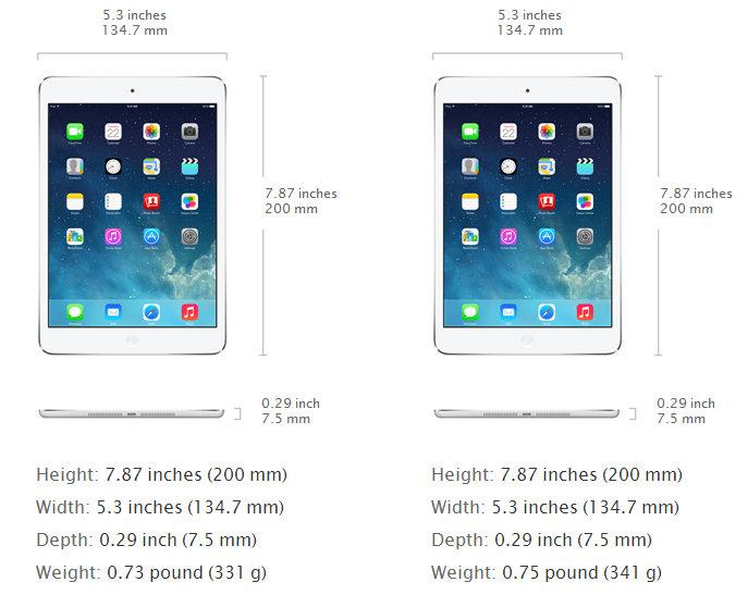 iPad Mini Retina (5)