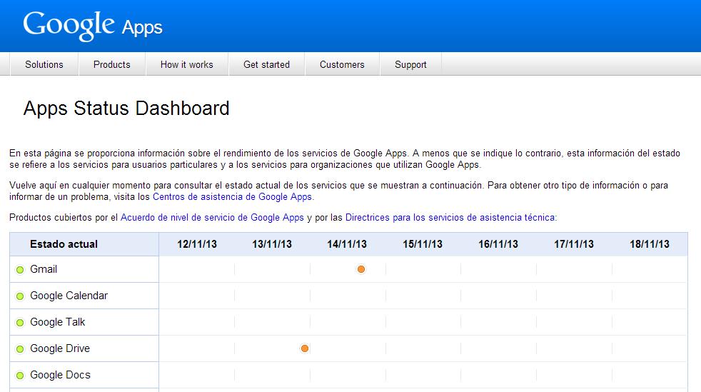 Google Apps Status