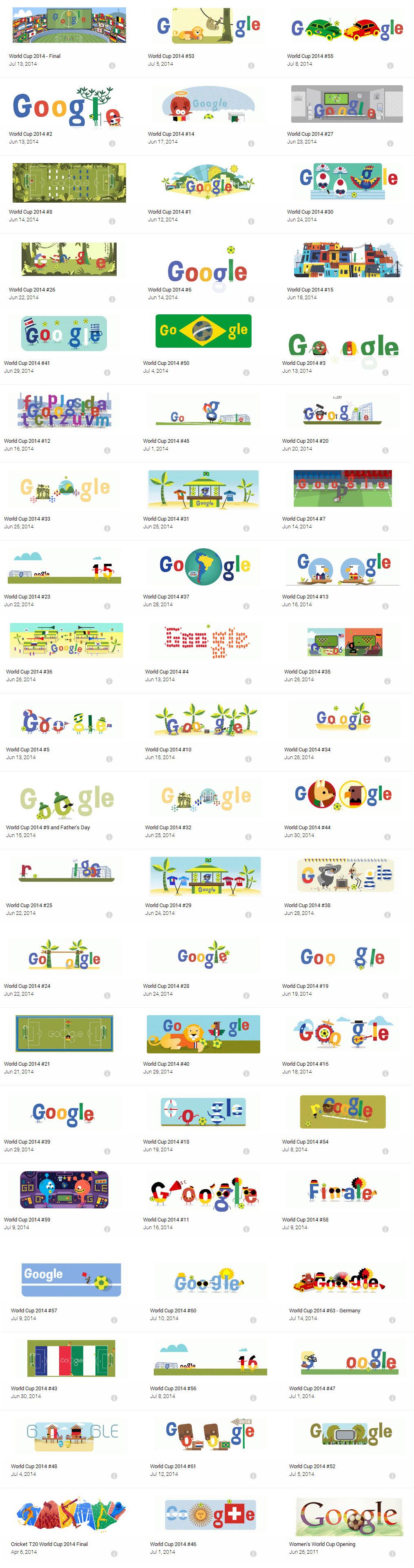 All google doodle World cup brasil 2014