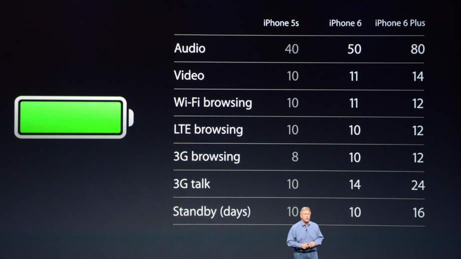 Apple iphone 6 (13)