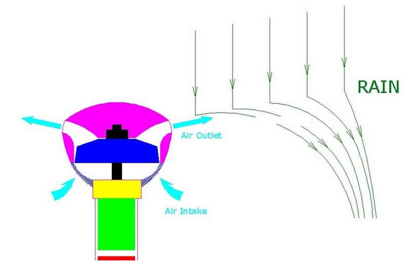 Air umbrella (1)