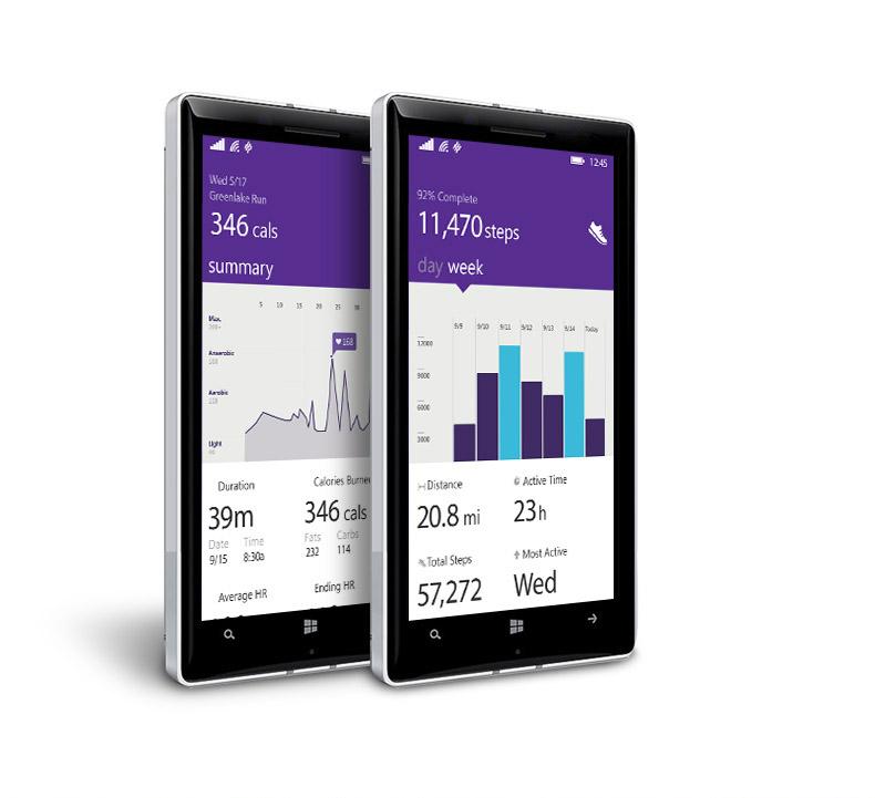 Microsoft Health (1)