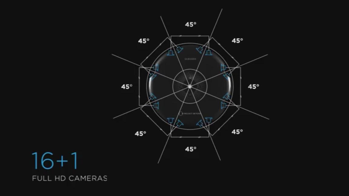Samsung flow (3)