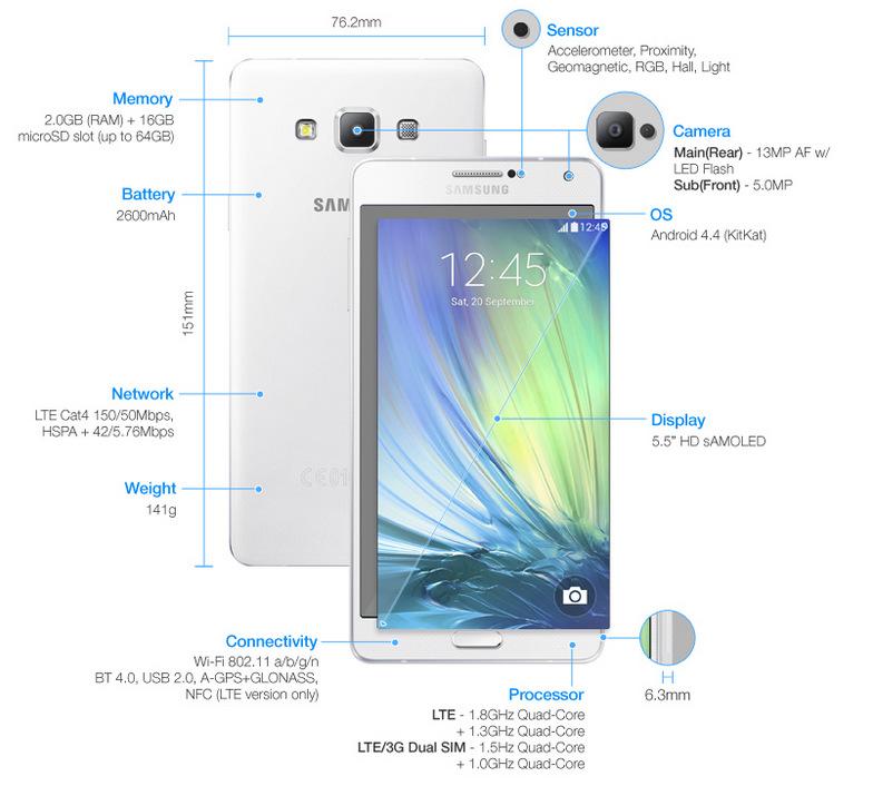 Galaxy A7 (1)