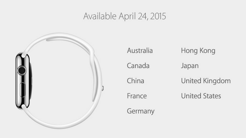 Apple Watch images (5)