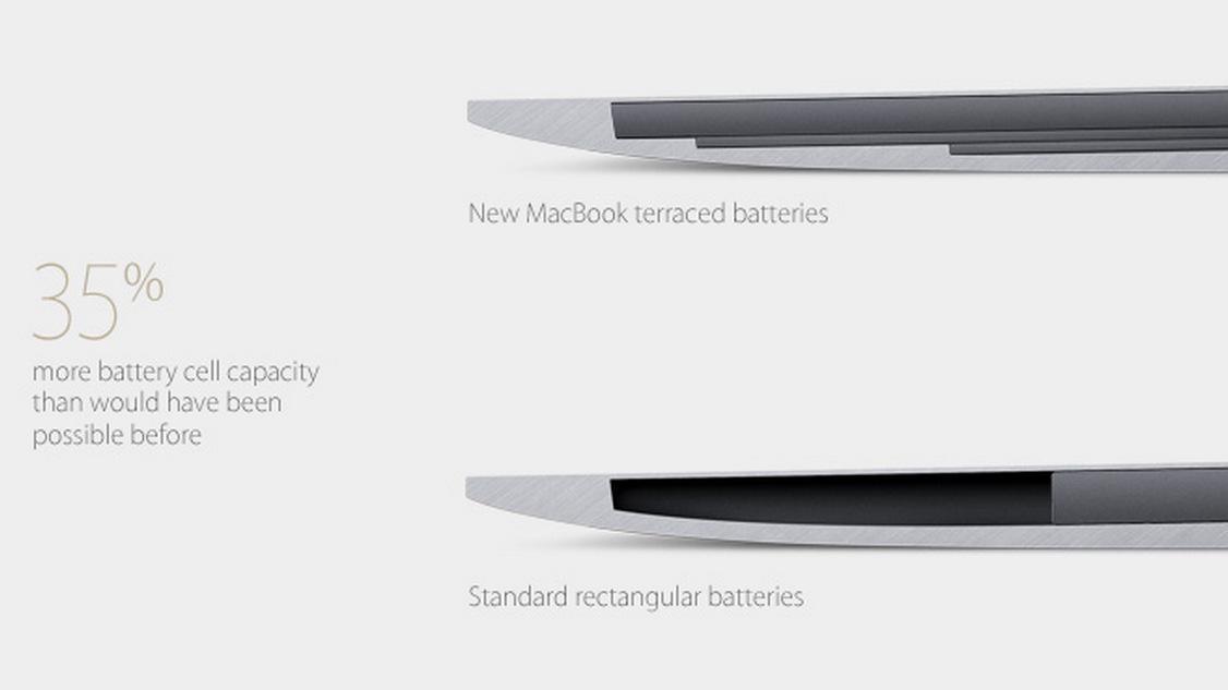 Macbook 2015 (3)