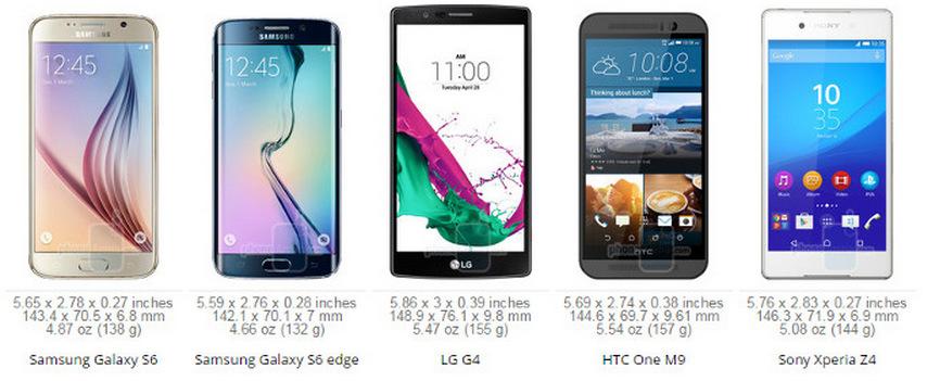 Batería smartphones (5)