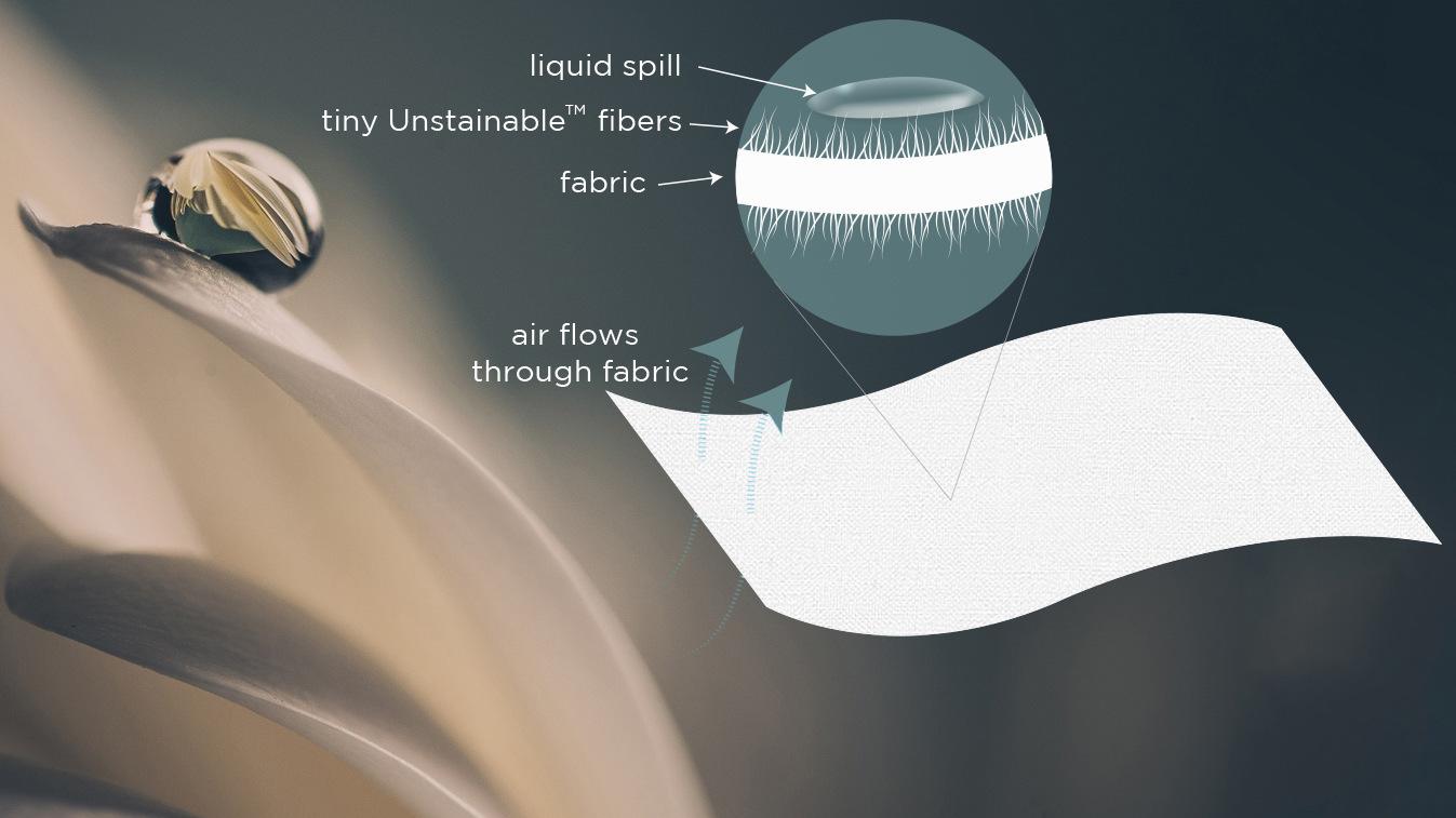 Blusa antimanchas (1)