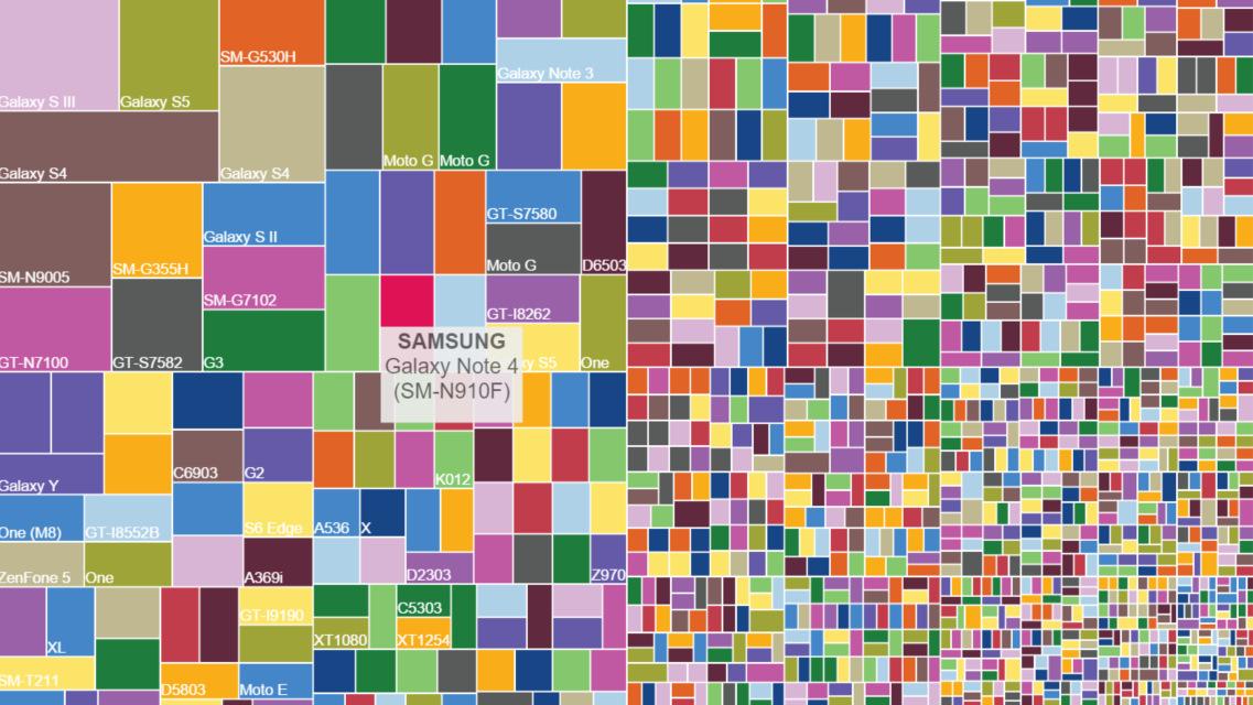 Estadísticas mercado Android (8)