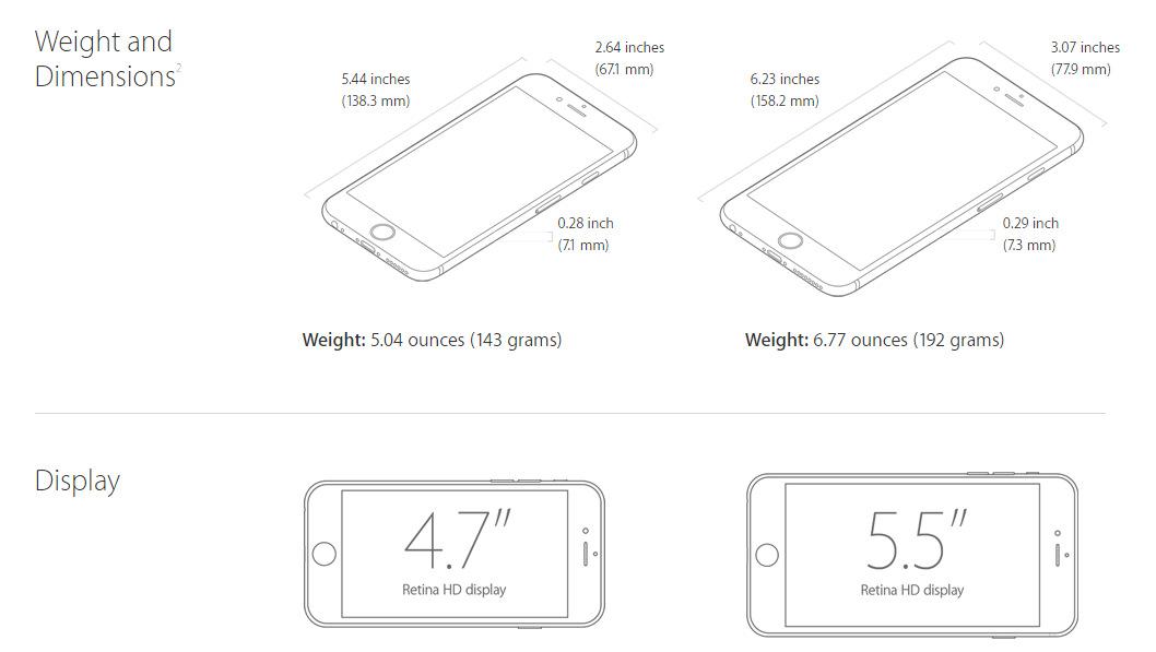 Apple Stuff (7)