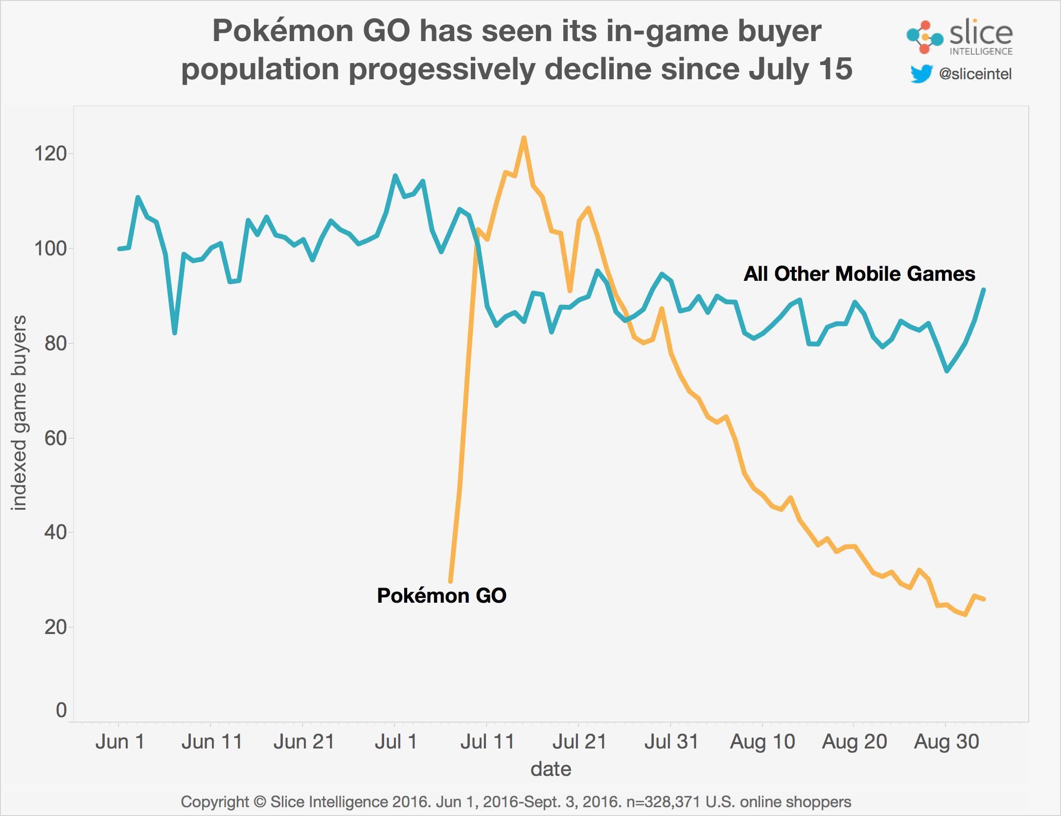 pokemon-app-ventas-1
