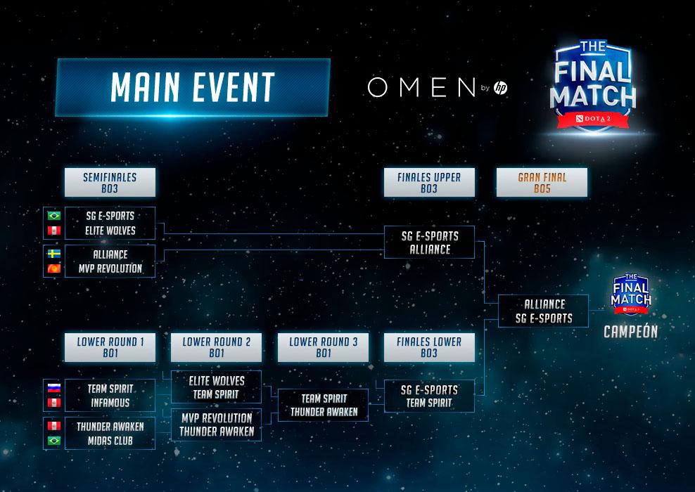 The Final Match 2017 bracketscopy