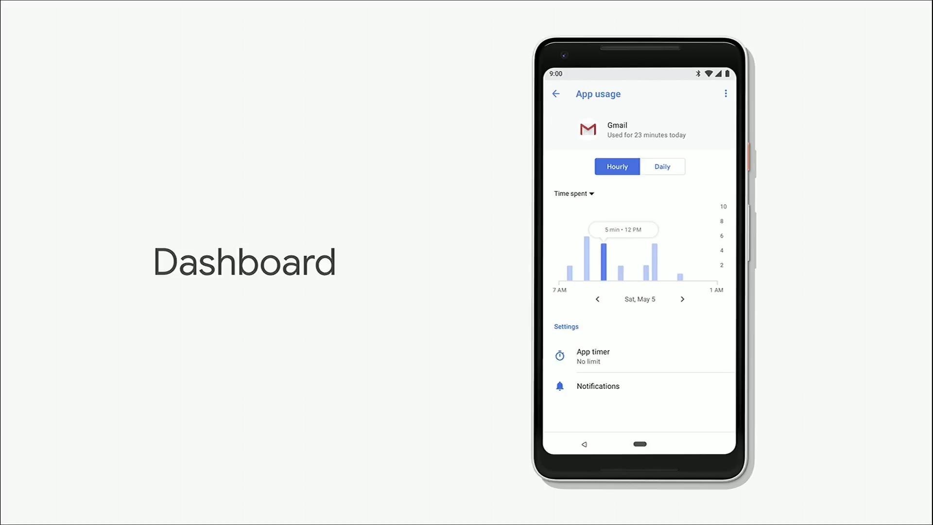 dashboard-android-p-Google-IO-2018
