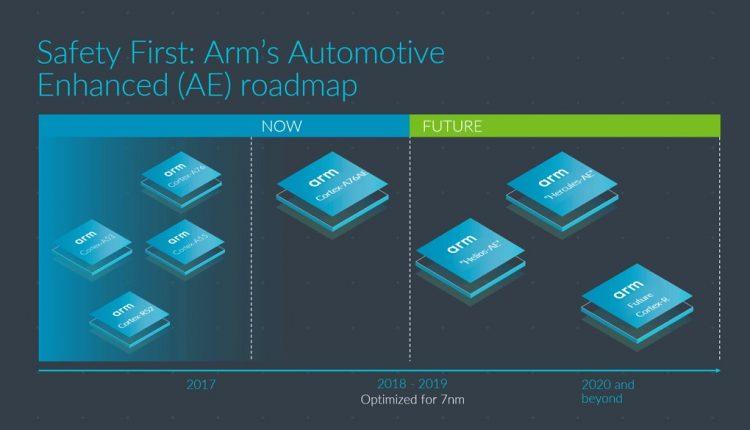 Auto-Roadmap.png-1040×0