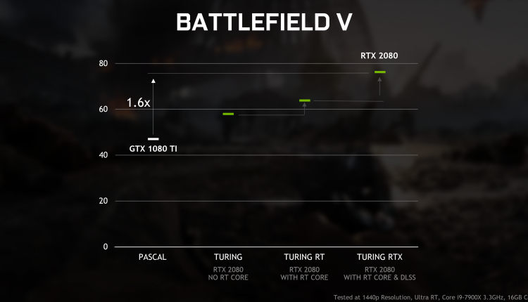 geforce-rtx-gtx-dxr-battlefield-v-performance