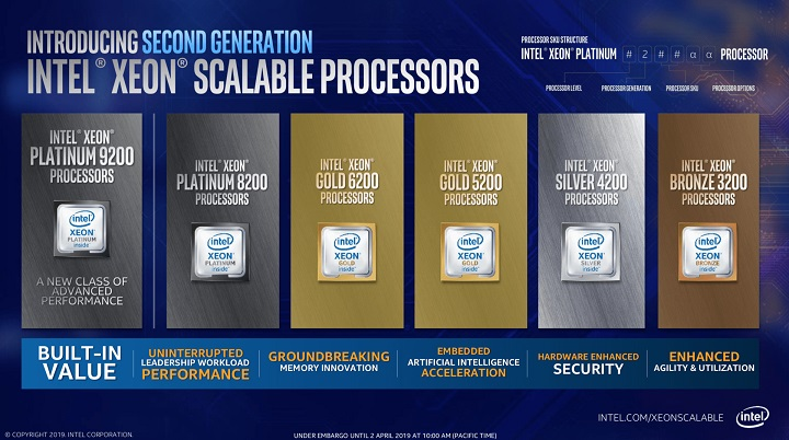 124149-intel-xeon-scalable-2nd-gen-1