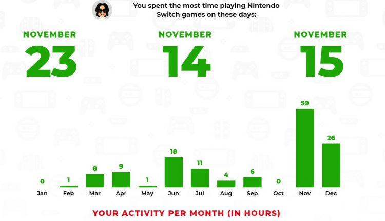 Nintendo 4