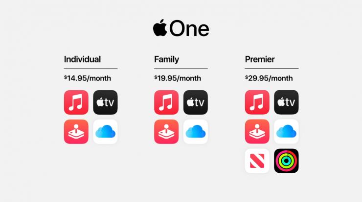hipertextual-asi-es-nuevo-apple-watch-se-nuevo-reloj-economico-apple-que-ha-llegado-quedarse-2020563961-740×414