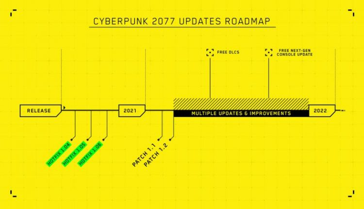 cyberpunk-2077-roadmap